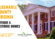 Antique Homes Virginia Real Estate Market